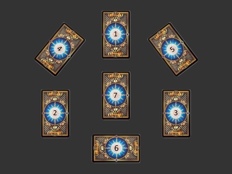 Расклад «Треугольник отношений»